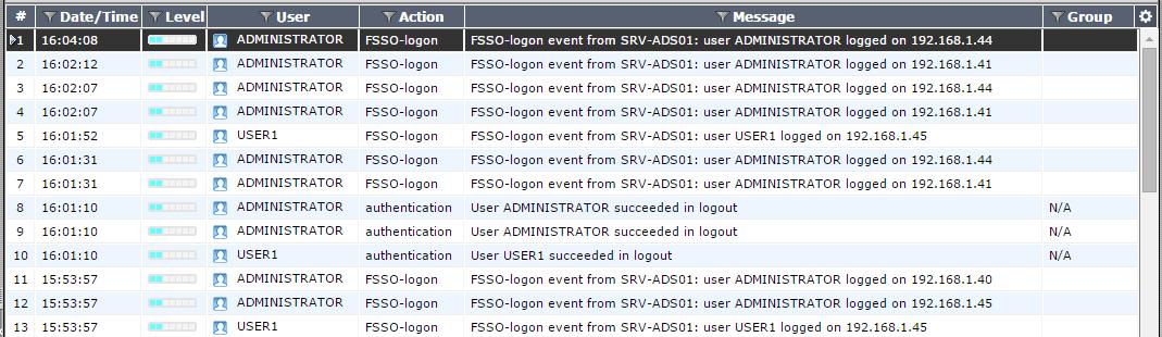 FortiGate Events log